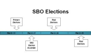 SBO Elections Graphic (1)